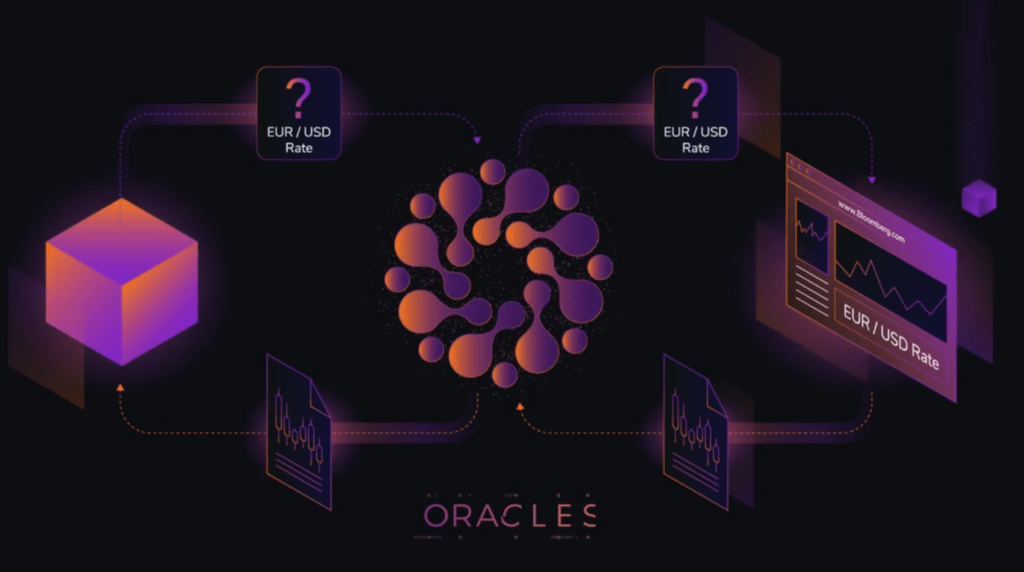 iota oracles